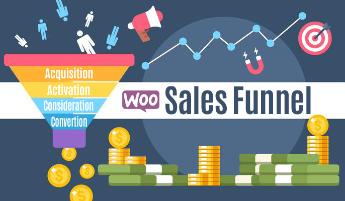 WooCommerce Sales Funnel
